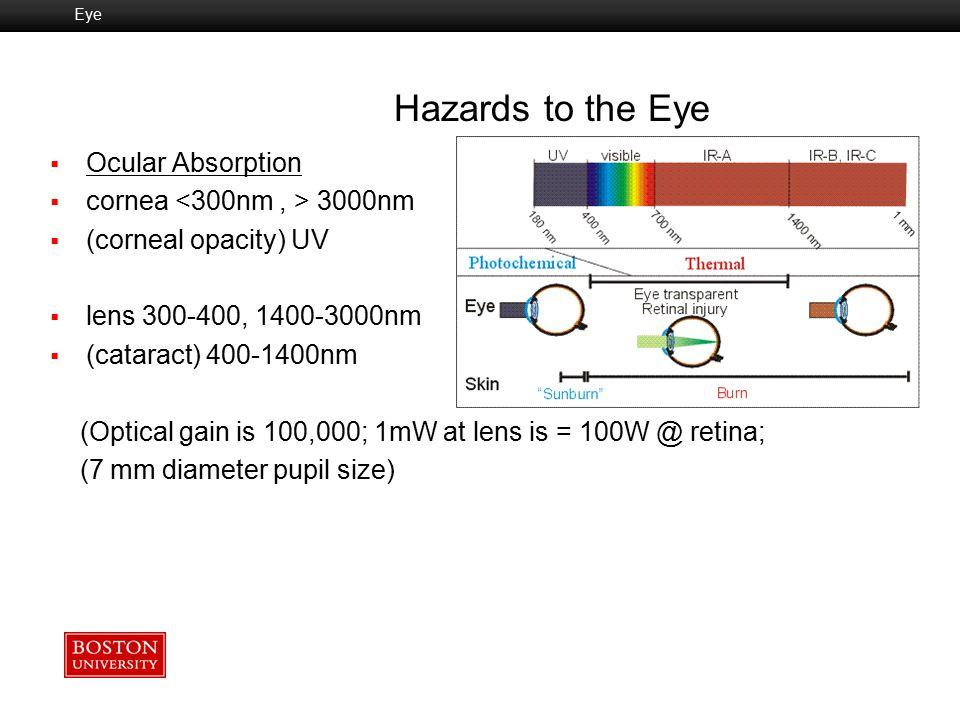 Hazards to the Eye Ocular Absorption cornea <300nm , > 3000nm