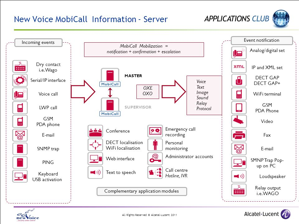 New Voice MobiCall Information - Server