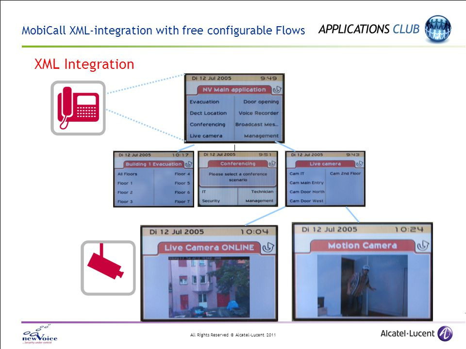 MobiCall XML-integration with free configurable Flows XML Integration