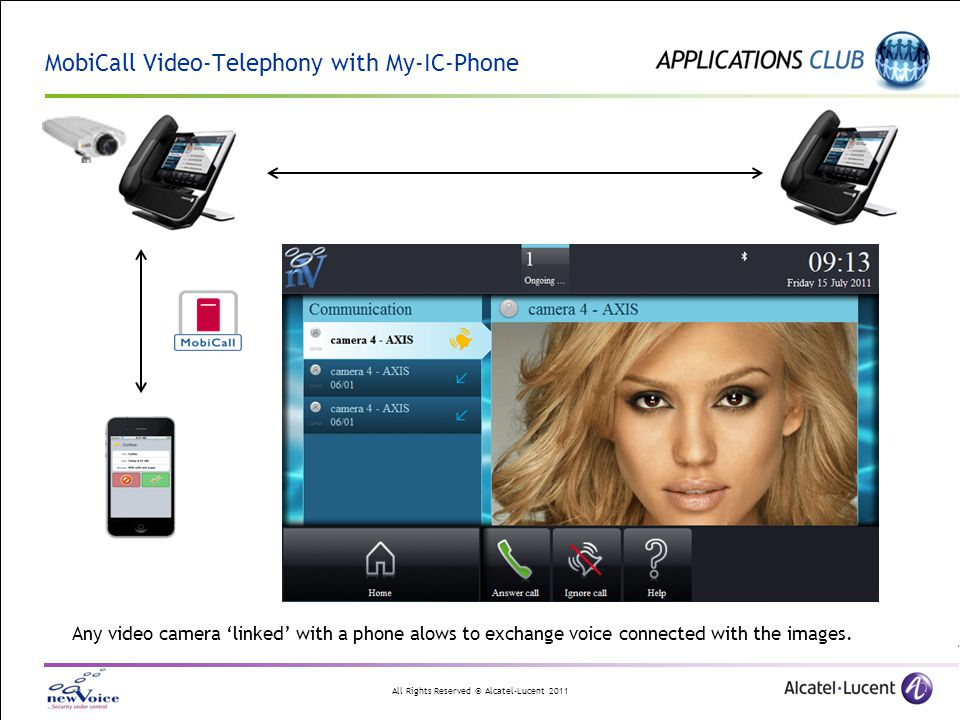 MobiCall Video-Telephony with My-IC-Phone