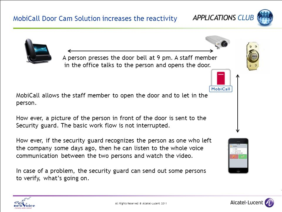 MobiCall Door Cam Solution increases the reactivity