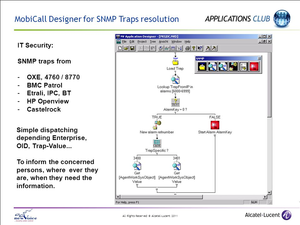 MobiCall Designer for SNMP Traps resolution