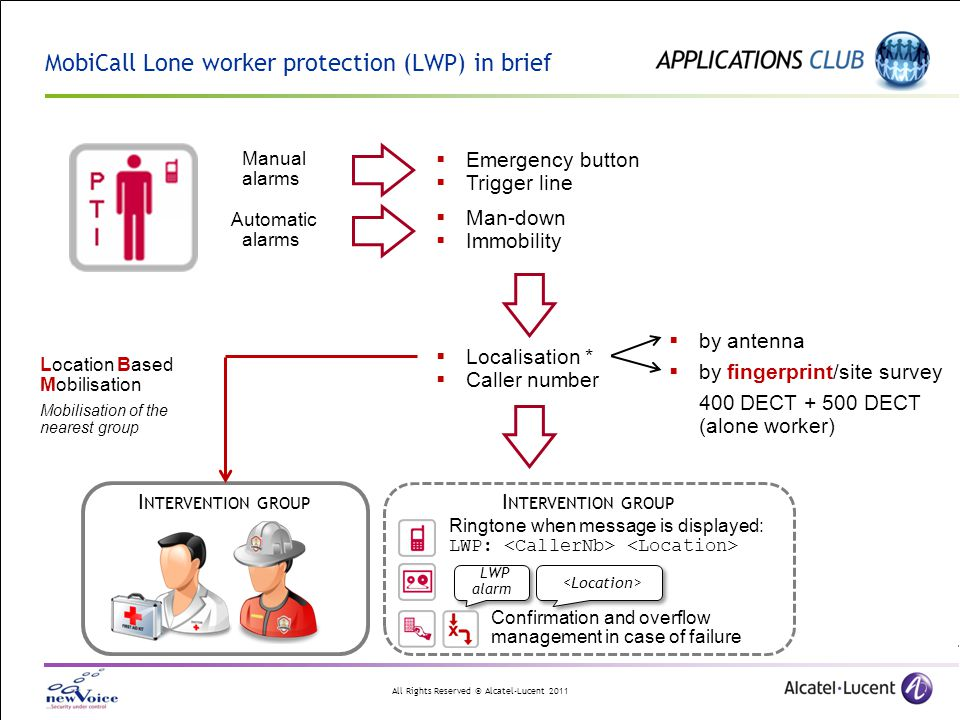 MobiCall Lone worker protection (LWP) in brief