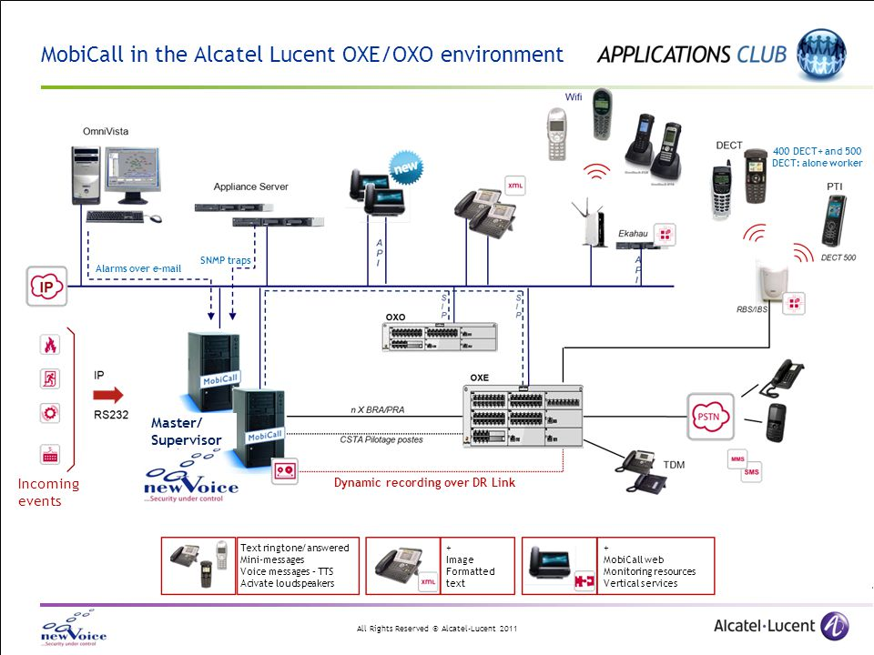 MobiCall in the Alcatel Lucent OXE/OXO environment