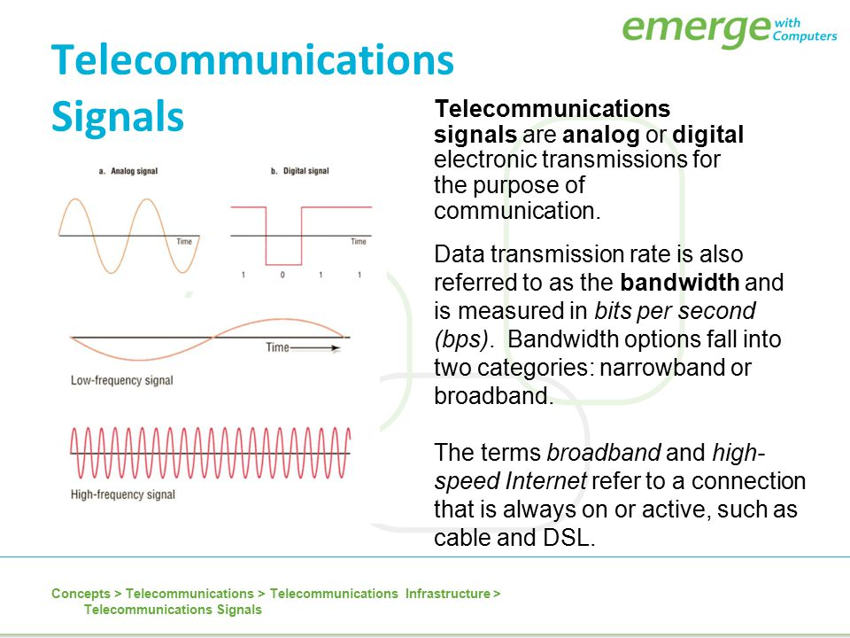 Telecommunications Signals