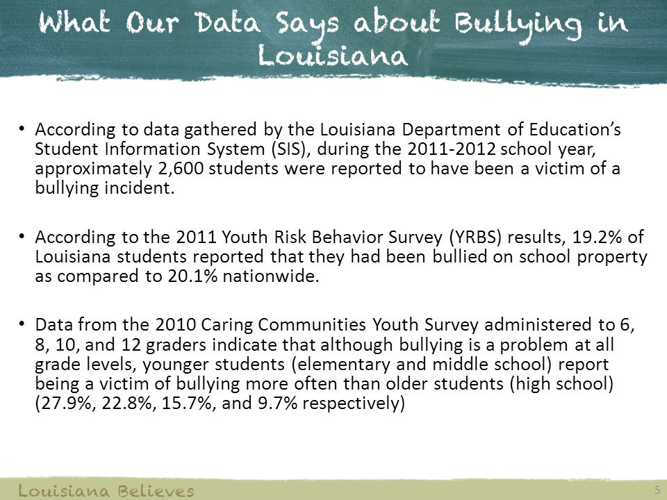 What Our Data Says about Bullying in Louisiana