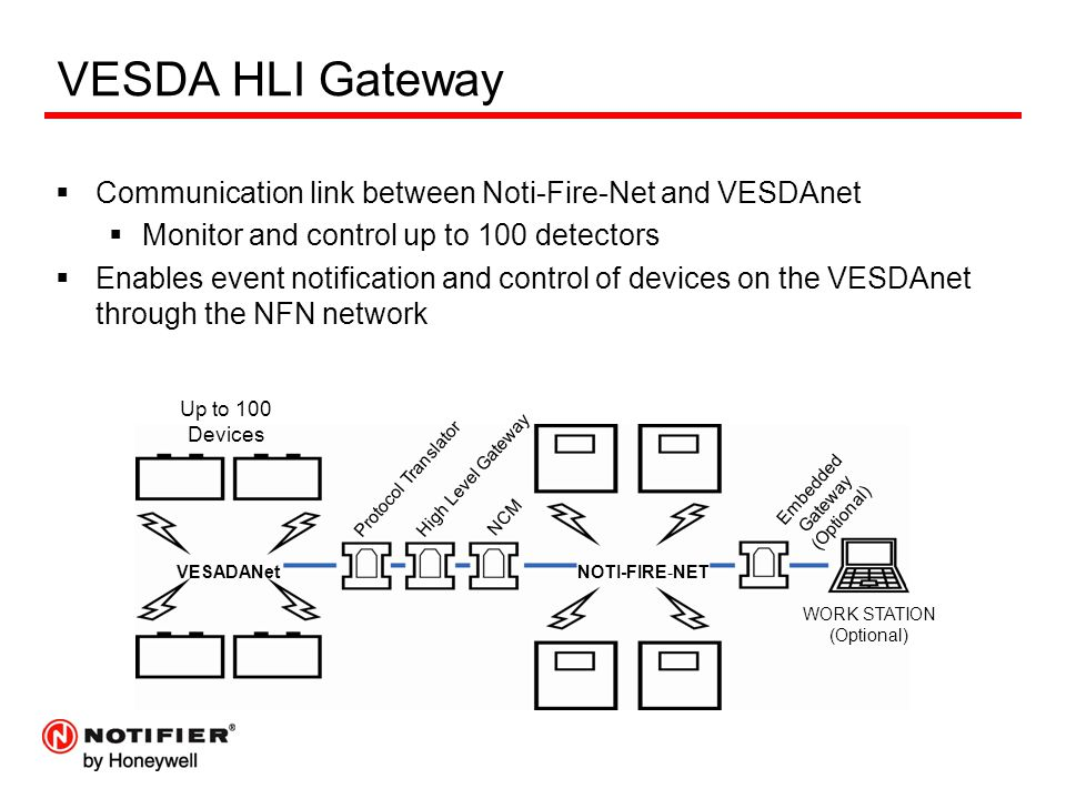 VESDA HLI Gateway Communication link between Noti-Fire-Net and VESDAnet. Monitor and control up to 100 detectors.