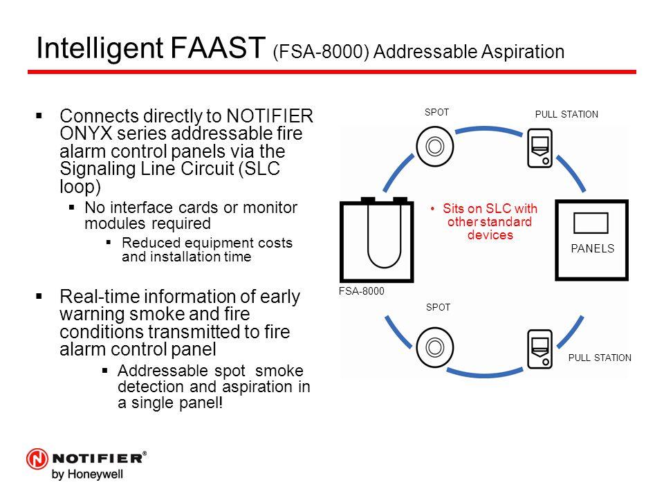 Intelligent FAAST (FSA-8000) Addressable Aspiration
