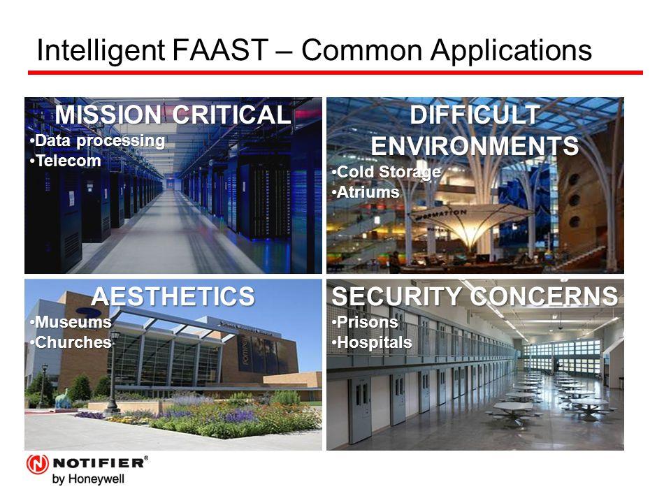 Intelligent FAAST – Common Applications