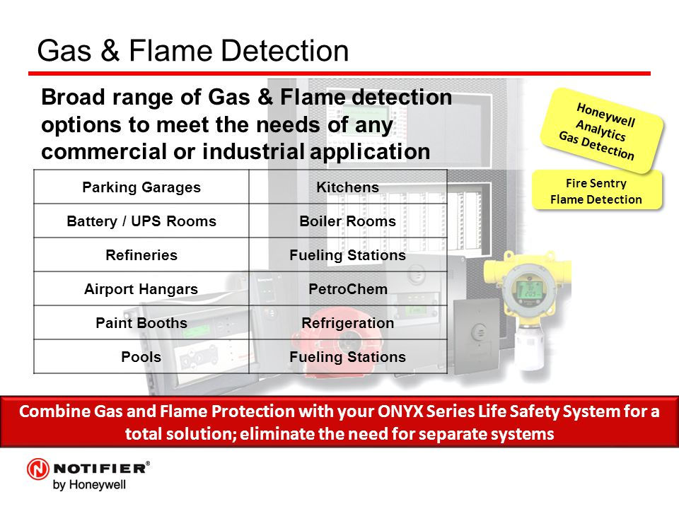 Gas & Flame Detection Broad range of Gas & Flame detection options to meet the needs of any commercial or industrial application.
