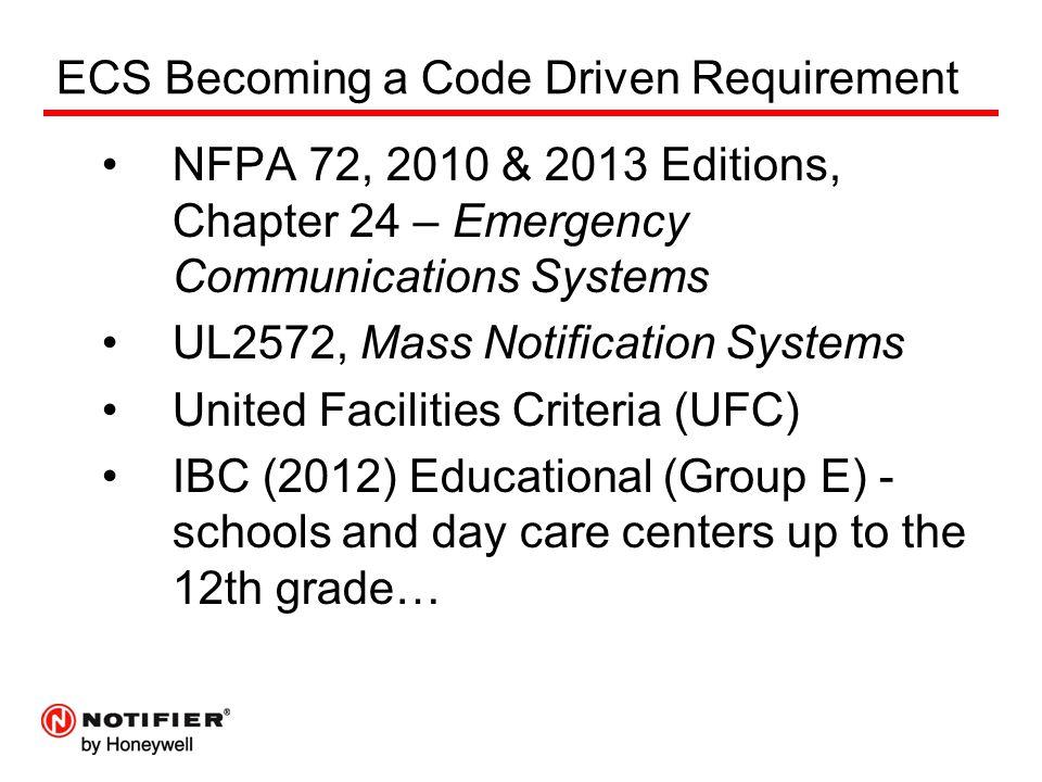 ECS Becoming a Code Driven Requirement