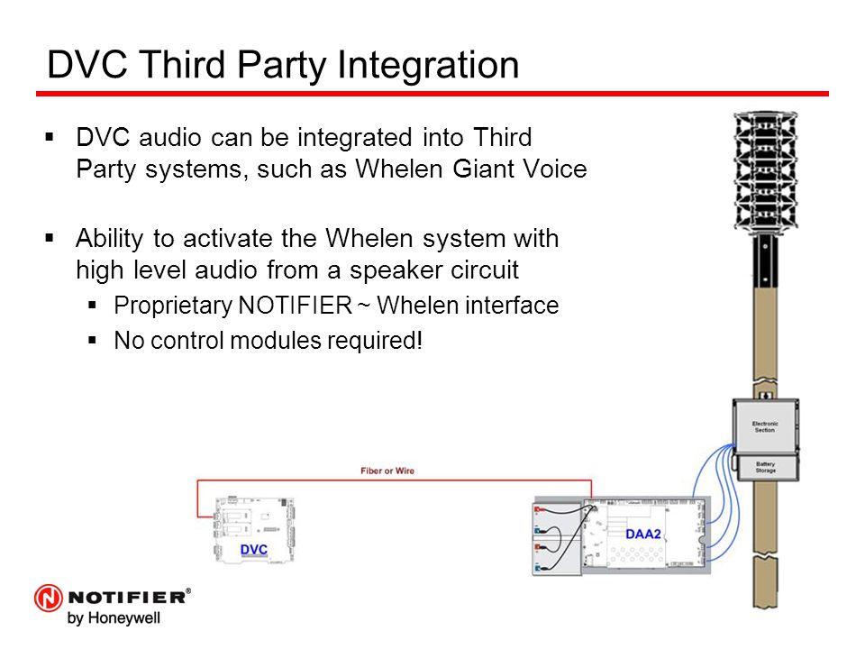 DVC Third Party Integration