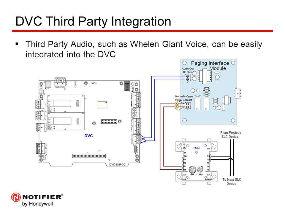 DVC+Third+Party+Integration notifier® fire alarm & emergency communication ppt download