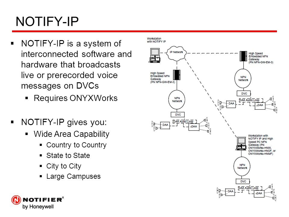 NOTIFY-IP NOTIFY-IP is a system of interconnected software and hardware that broadcasts live or prerecorded voice messages on DVCs.