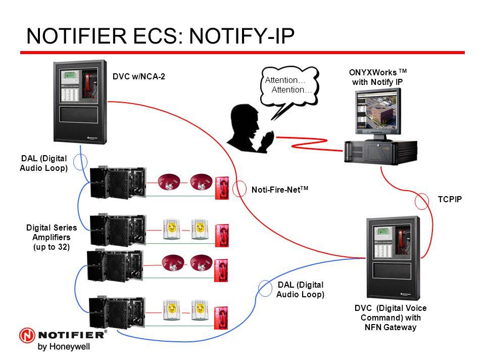 NOTIFIER ECS: NOTIFY-IP