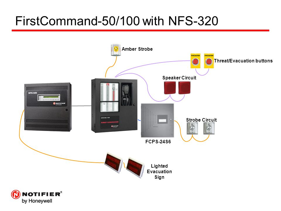 FirstCommand 50%2F100+with+NFS 320 notifier� fire alarm & emergency communication ppt download notifier 320 wiring diagram at bayanpartner.co
