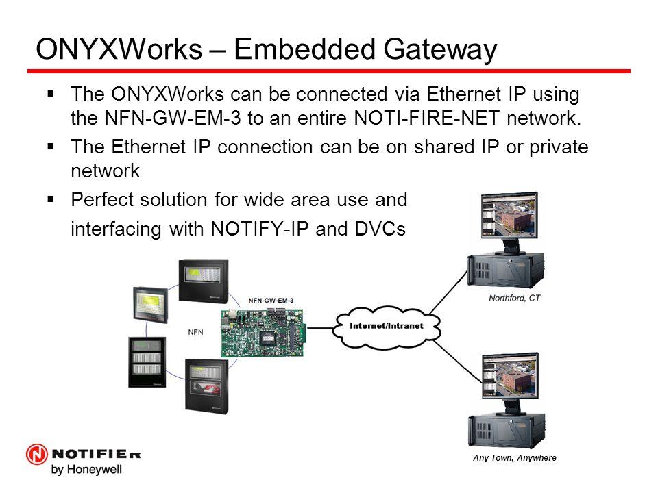 ONYXWorks – Embedded Gateway