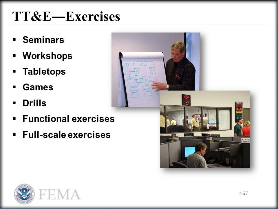 TT&E―Exercises Seminars Workshops Tabletops Games Drills