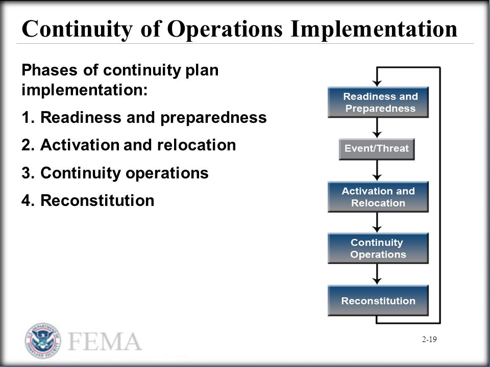 Continuity of Operations Implementation