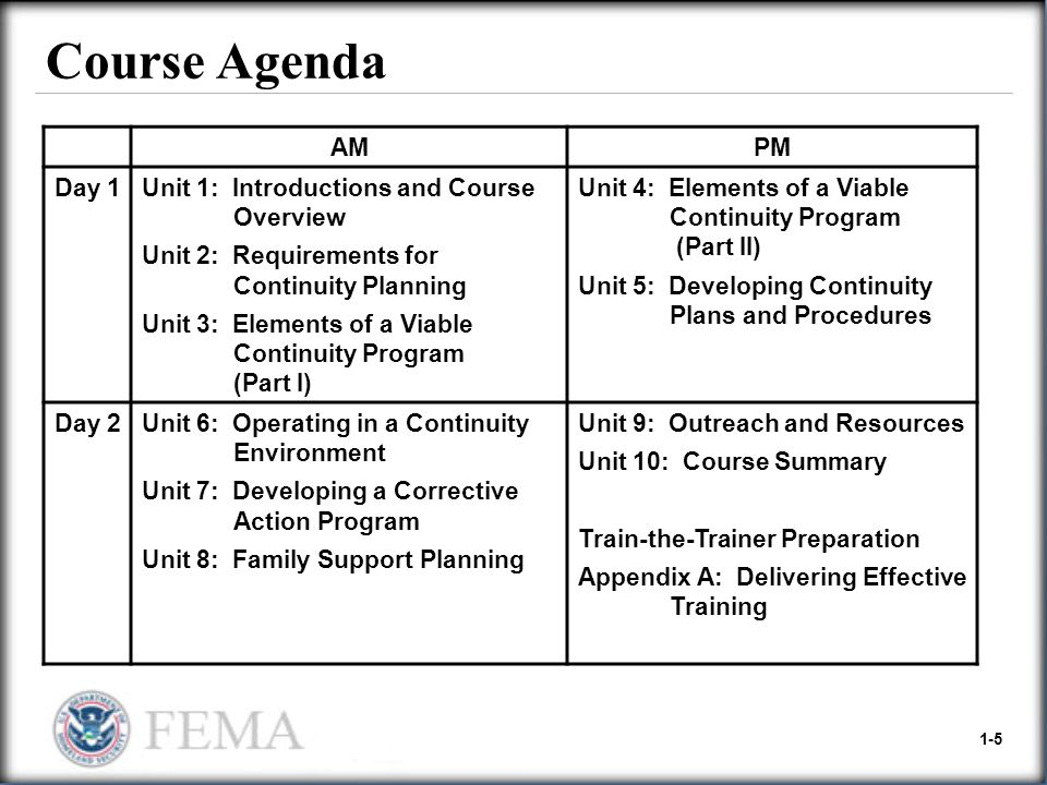 Course Agenda AM PM Day 1 Unit 1: Introductions and Course Overview