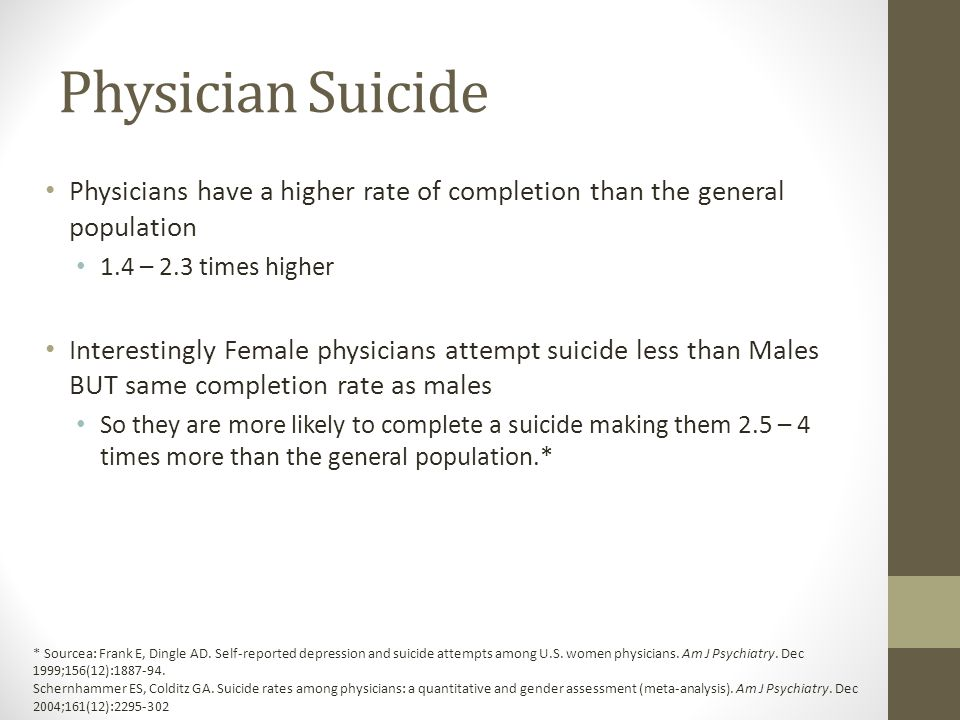 Physician Suicide Physicians have a higher rate of completion than the general population. 1.4 – 2.3 times higher.