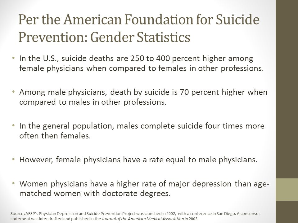 Per the American Foundation for Suicide Prevention: Gender Statistics
