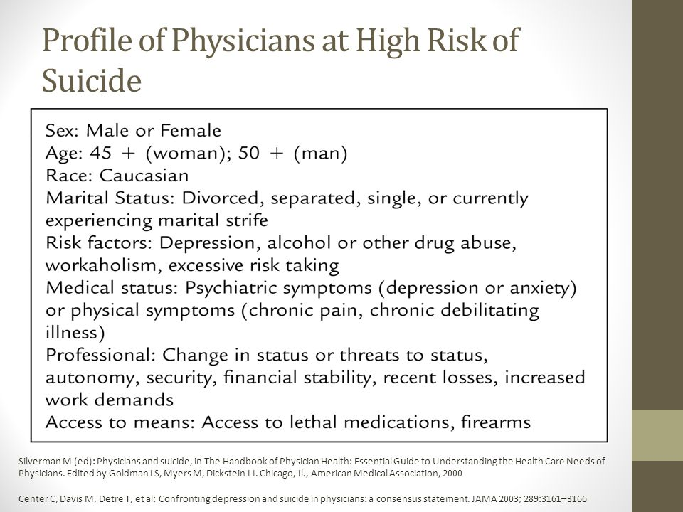 Profile of Physicians at High Risk of Suicide