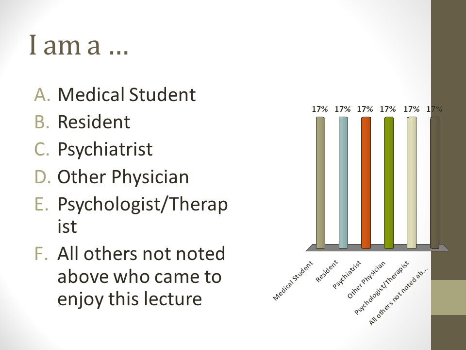I am a … Medical Student Resident Psychiatrist Other Physician