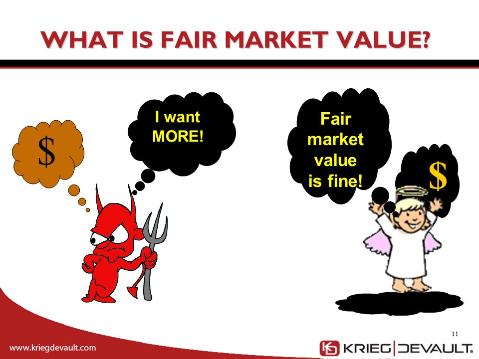WHAT IS FAIR MARKET VALUE
