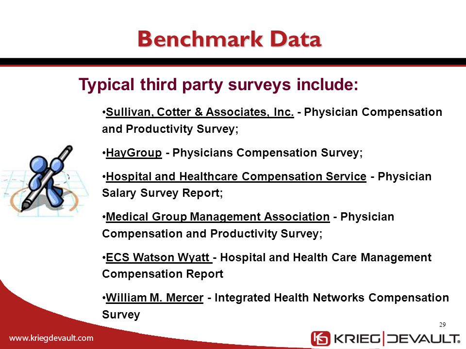 Benchmark Data Typical third party surveys include:
