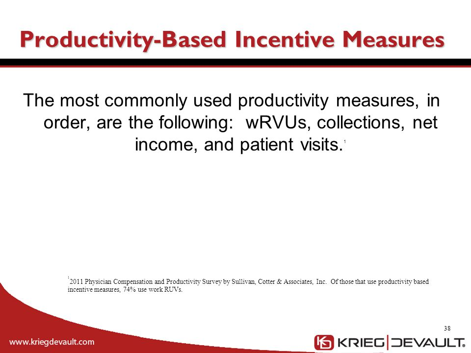 Productivity-Based Incentive Measures