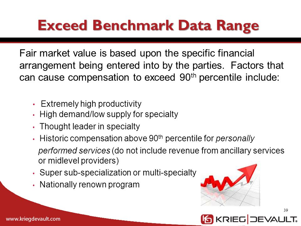 Exceed Benchmark Data Range