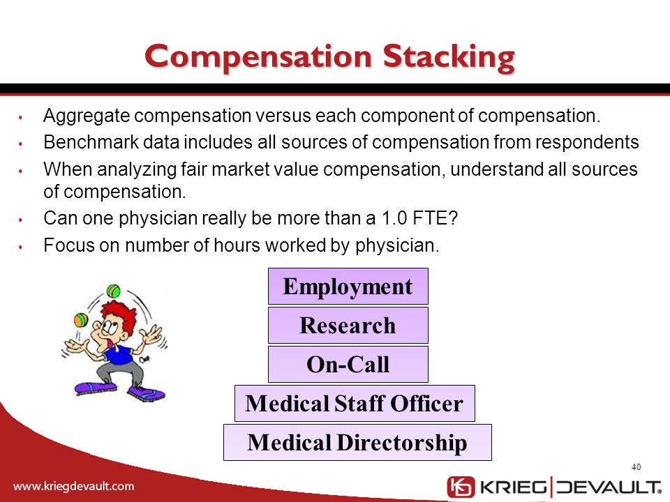 Compensation Stacking