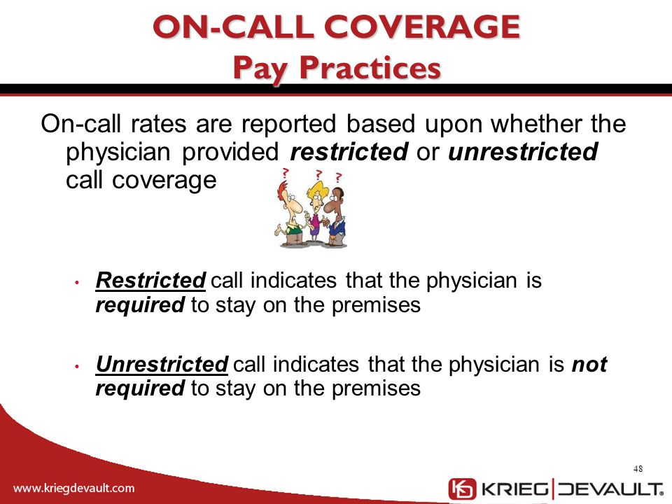 ON-CALL COVERAGE Pay Practices