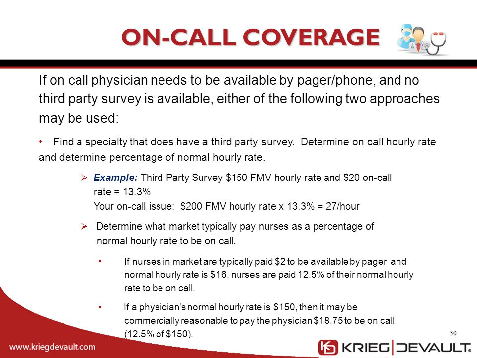 ON-CALL COVERAGE