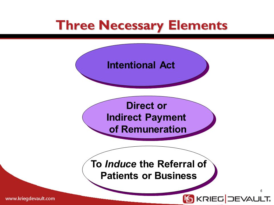 Three Necessary Elements
