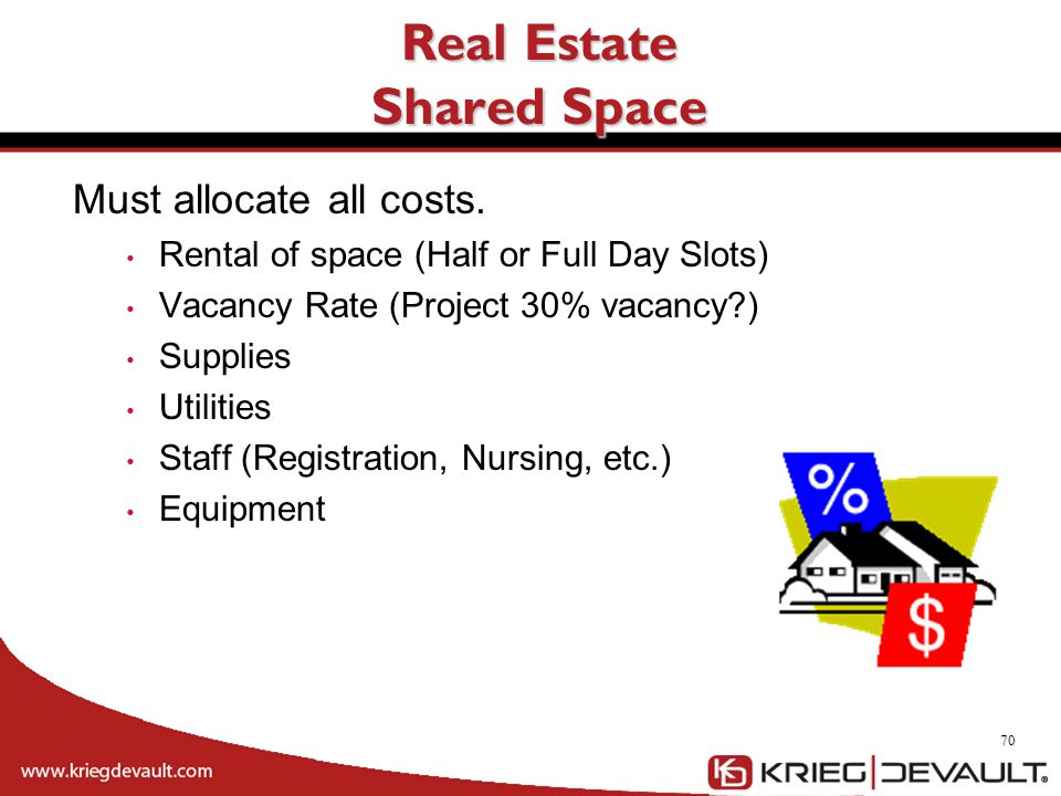 Real Estate Shared Space