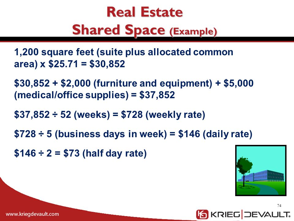 Real Estate Shared Space (Example)