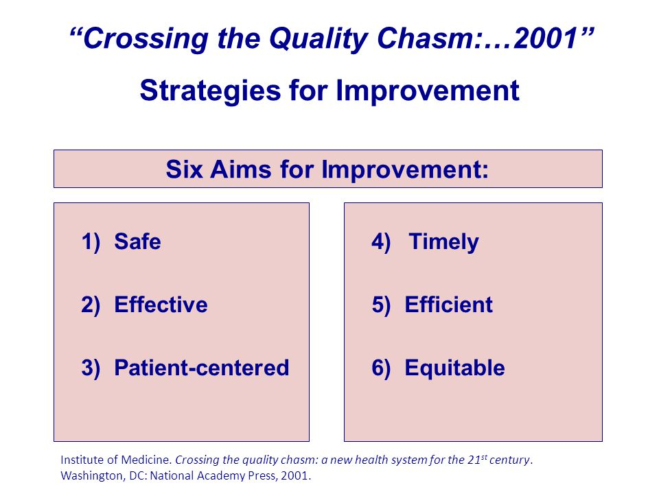 Crossing the Quality Chasm:…2001 Strategies for Improvement