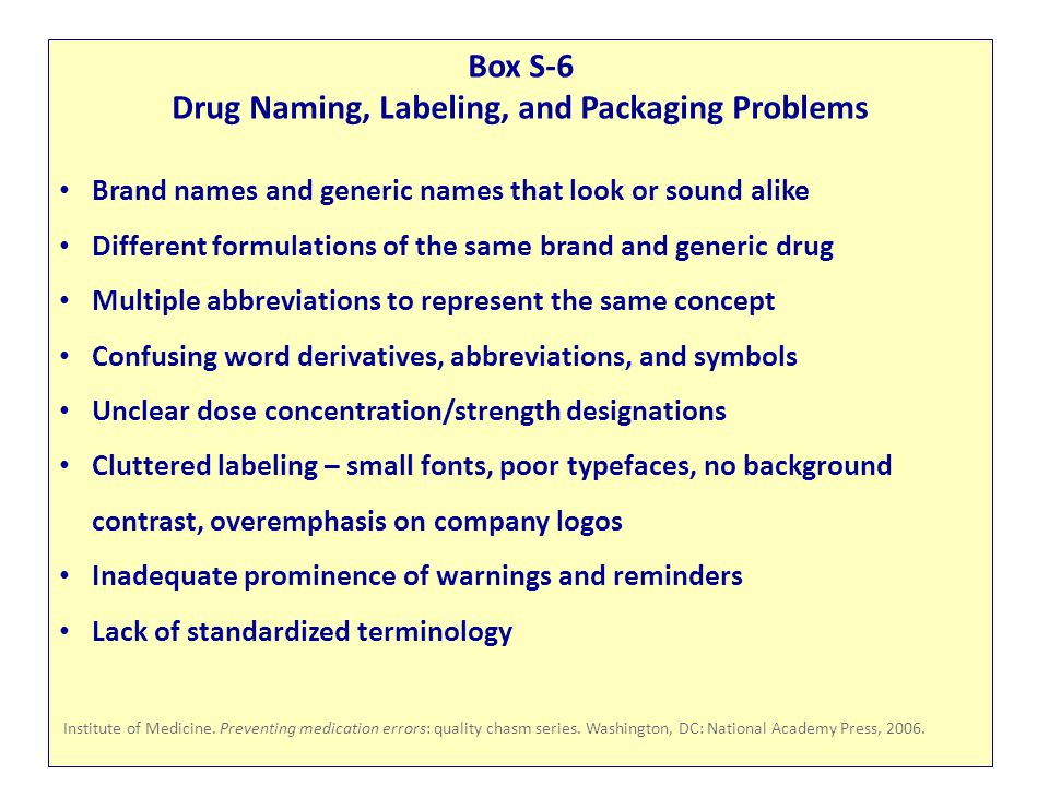 Drug Naming, Labeling, and Packaging Problems