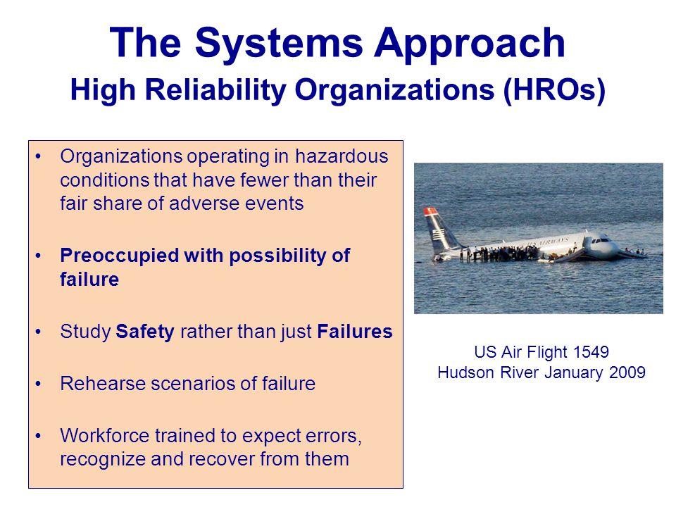 High Reliability Organizations (HROs)
