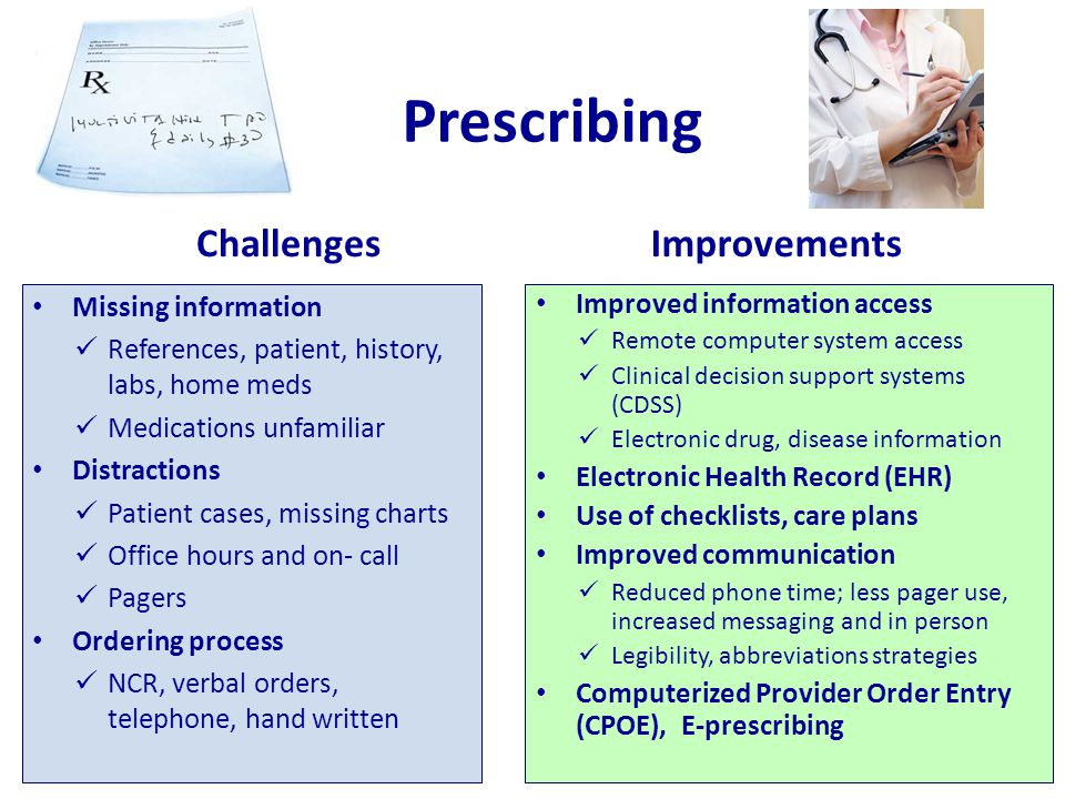 Prescribing Challenges Improvements Missing information