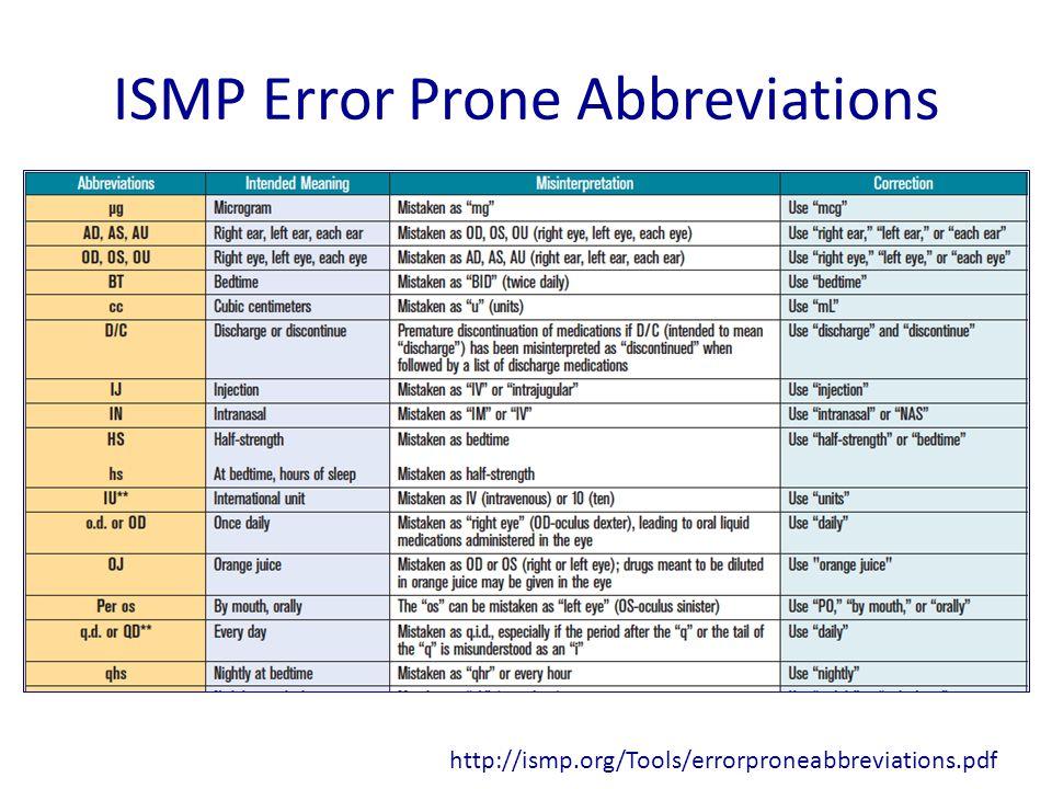 ISMP Error Prone Abbreviations