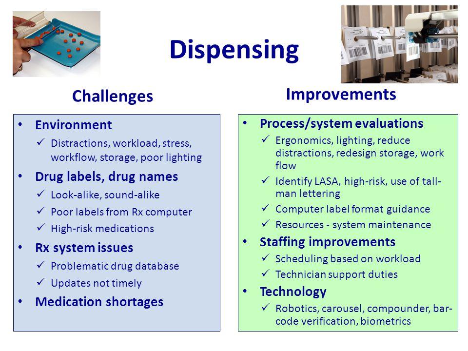 Dispensing Improvements Challenges Environment Drug labels, drug names