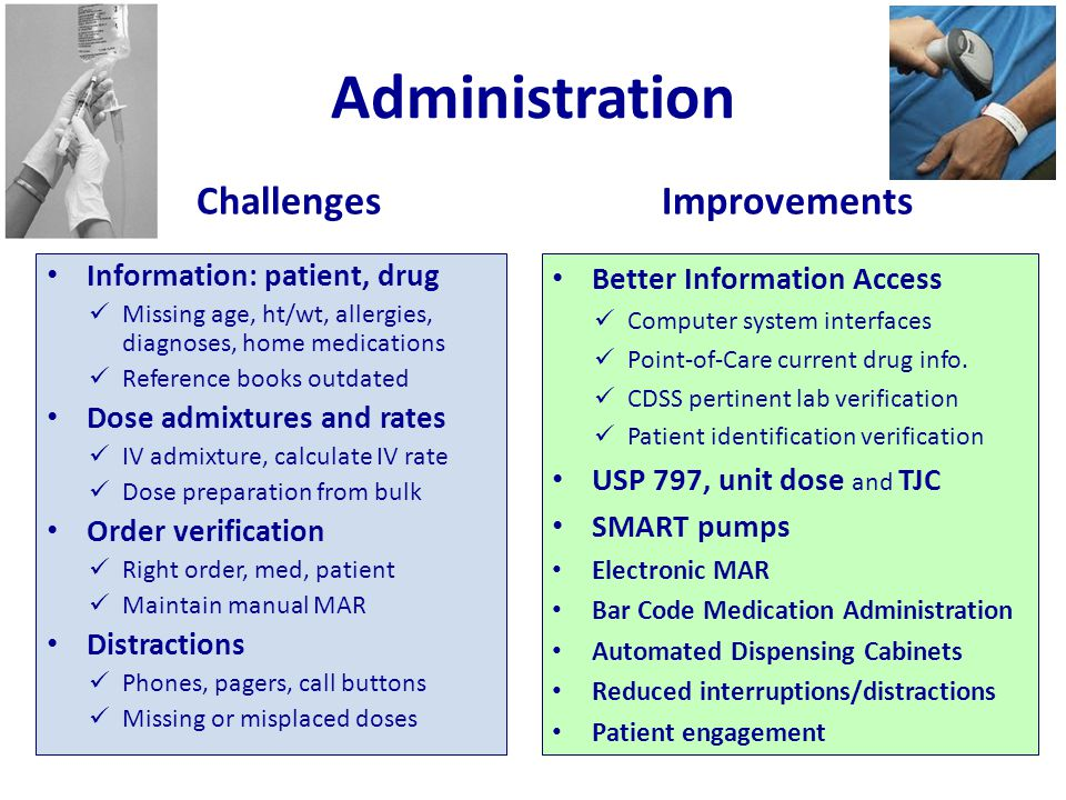Administration Challenges Improvements Information: patient, drug