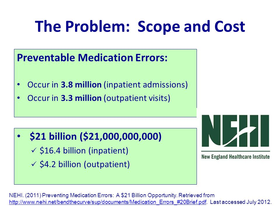 The Problem: Scope and Cost