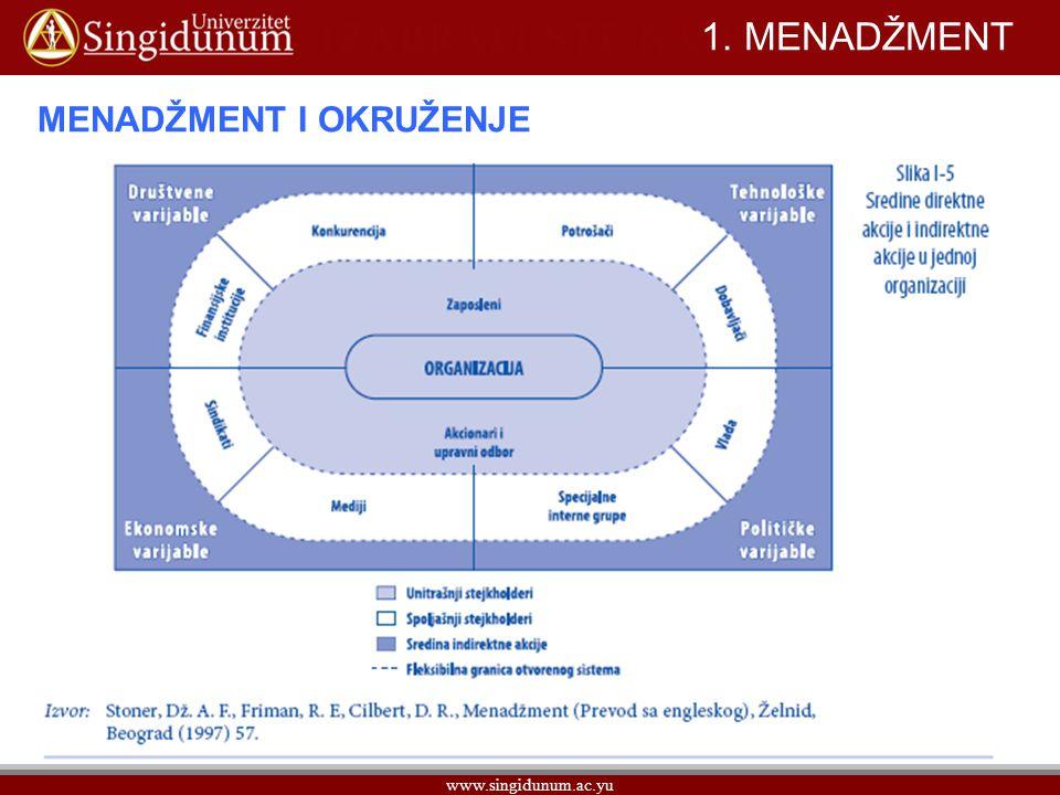 1. MENADŽMENT MENADŽMENT I OKRUŽENJE www.singidunum.ac.yu