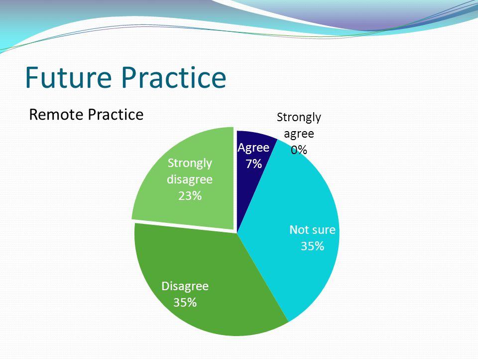 Future Practice Remote Practice