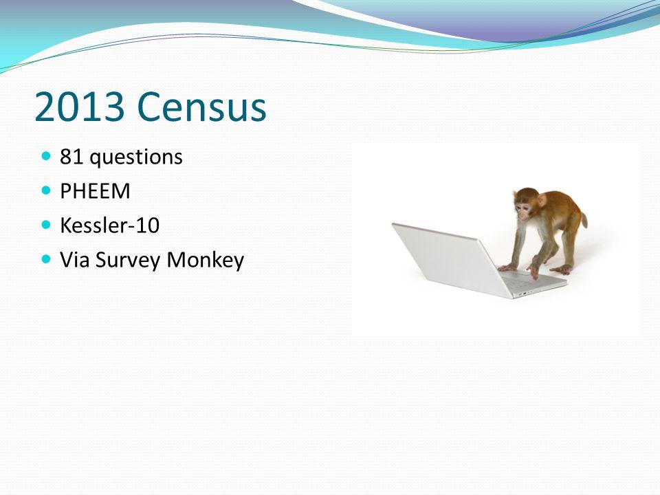 2013 Census 81 questions PHEEM Kessler-10 Via Survey Monkey