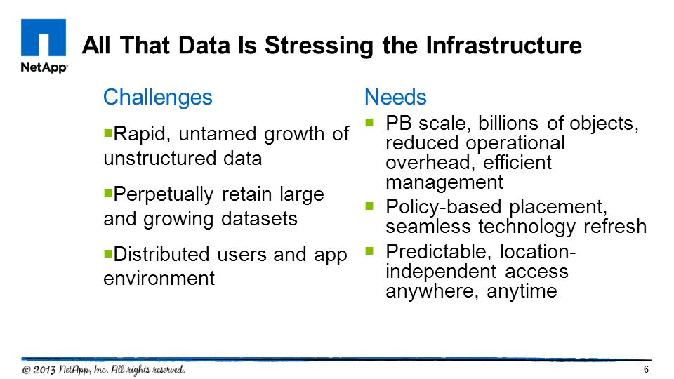 All That Data Is Stressing the Infrastructure